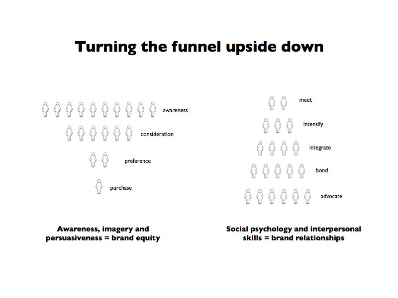 Funnel001_3